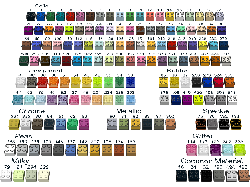 LDraw org - Colour Definitions